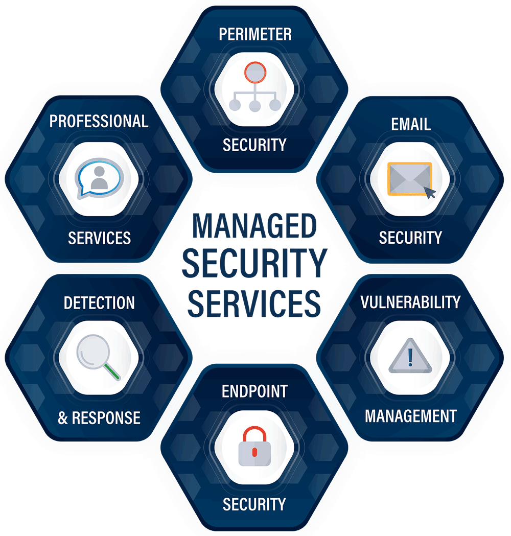 managed-security-services-feature_OP